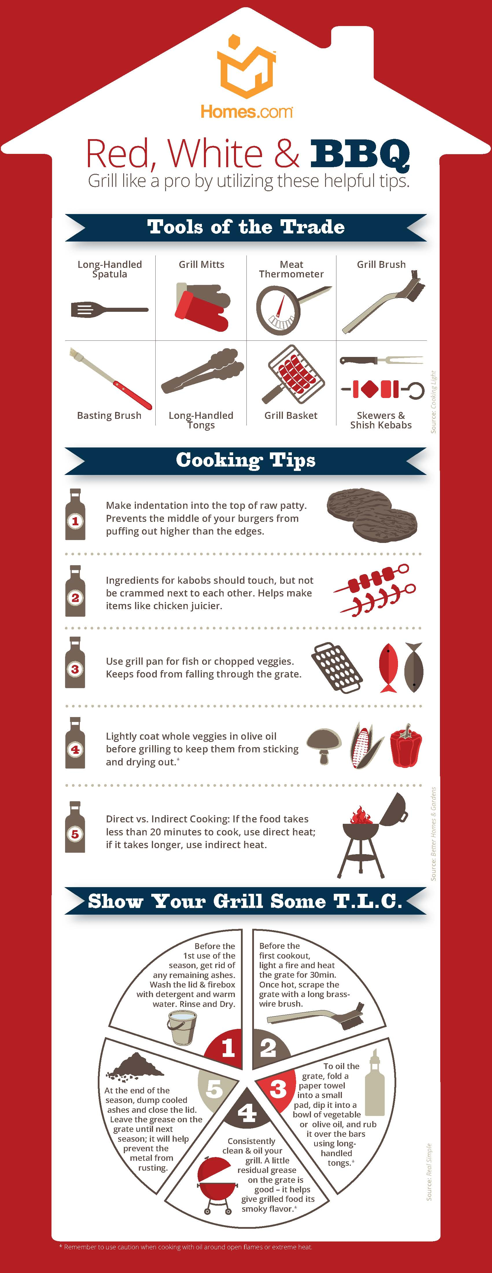 Homes.com Grilling Infographic