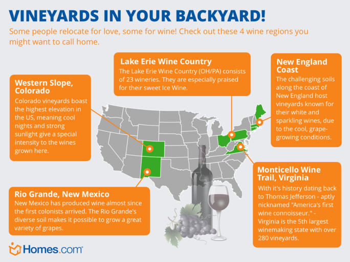 A map of vineyards across the U.S.