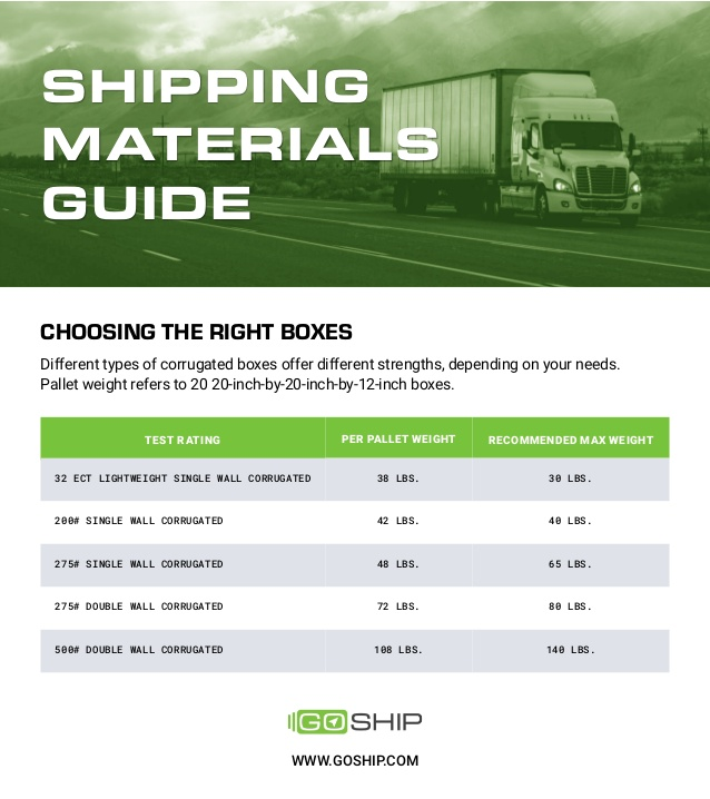 choosing the right moving boxes
